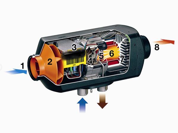 DA4 Air Parking Heater