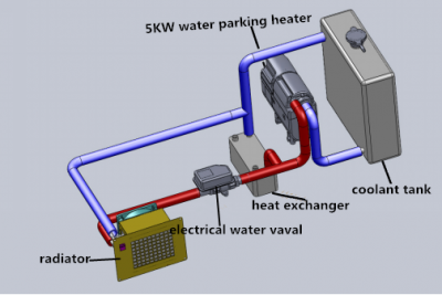 RV Coolant Heater