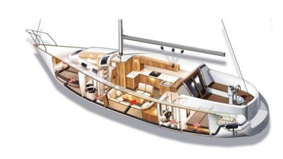 Yacht Parking Heater